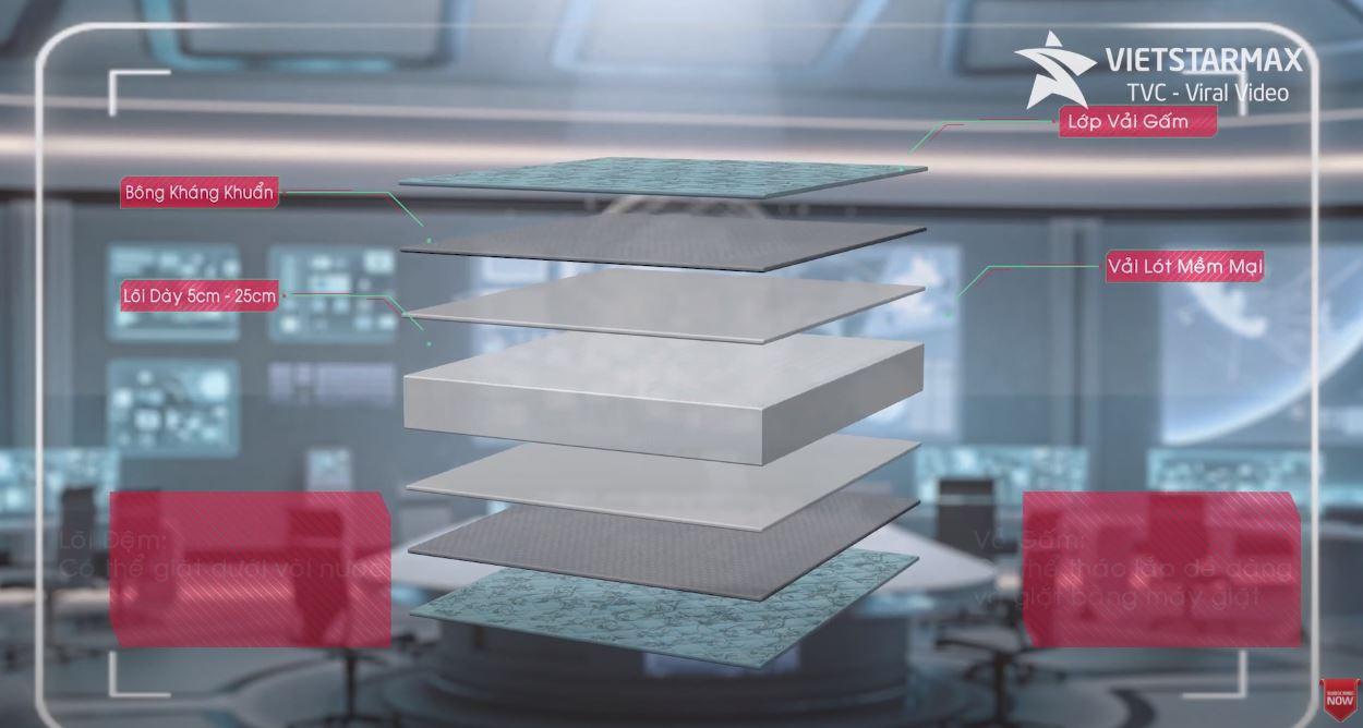 TVC quảng cáo đệm Sông Hồng